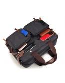 Фотография Сумка рюкзак из прочной чёрной ткани 79030